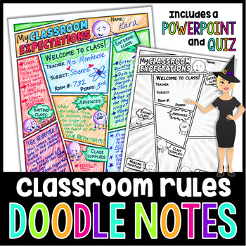BACK TO SCHOOL CLASSROOM RULES  EXPECTATIONS DOODLE NOTES