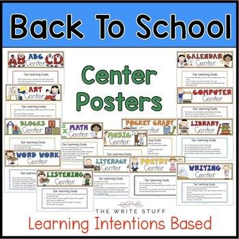 Listening Center Poster Teaching Resources Teachers Pay Teachers