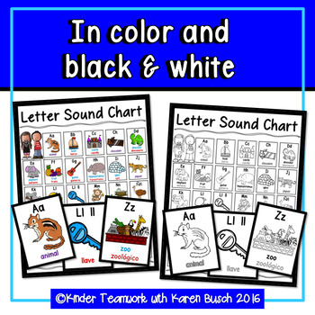 Bilingual Letters and Letter Sounds Chart and Flash Card Pack TpT