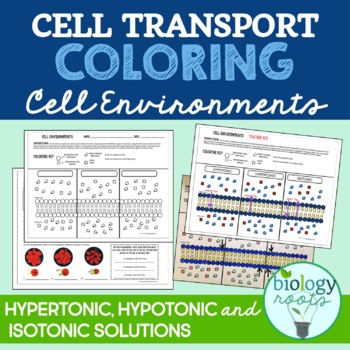 Cell Transport Coloring- Hypertonic Hypotonic Isotonic by Biology Roots