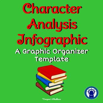 Character Analysis Infographic Template by Everyone\u0027s Wheelhouse