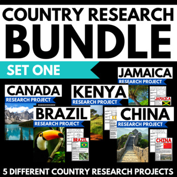 China Country Study Research Project Templates and Graphic