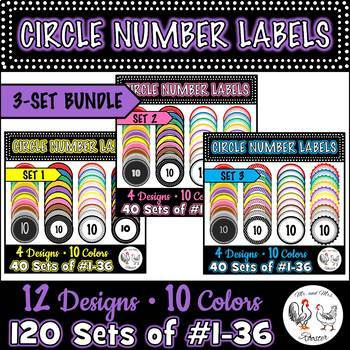 120 Circle Number Labels BUNDLE Sets 1, 2, 3 - Computer Lab