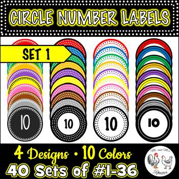Circle Number Labels Set 1 - Computer Lab Classroom Desk Organizer