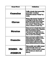 Cloud Type Flash Cards and Weather Prediction Worksheet by ...