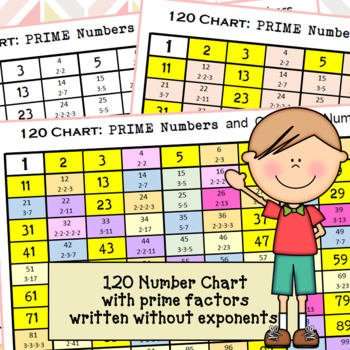 Colorful Number Charts to 120 with Prime Numbers by MsEducator TpT