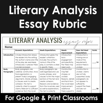 Writing Rubric for Literary Analysis Essays by Love and Let Lit TpT