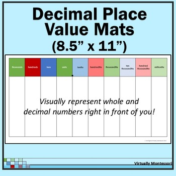 Decimal Place Value Mat / Chart - 85 x 11\