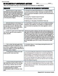 Declaration of Independence Analysis Worksheet Common Core ...