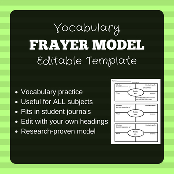 EDITABLE Frayer Model Vocabulary Template by Lori Ruiz TpT