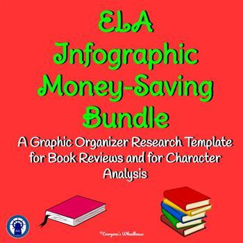 ELA Infographic Templates Bundle Book Review  Character Analysis