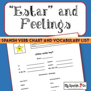 Spanish Verb Charts Teaching Resources Teachers Pay Teachers