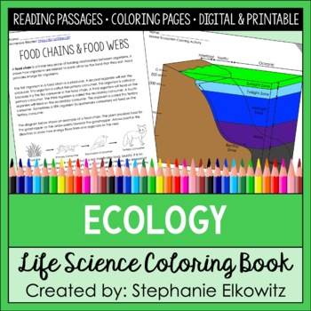 Ecological Succession Coloring Page Teaching Resources Teachers
