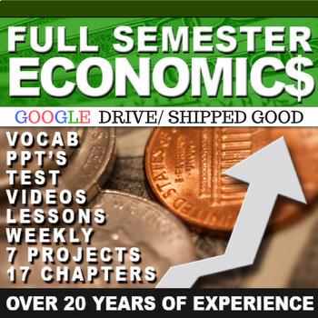 Economics Semester  Personal Finance GOOGLE DRIVE LINK TpT