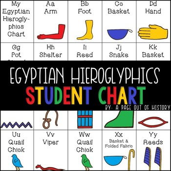 Ancient Egyptian Hieroglyphics Chart by A Page Out of History TpT