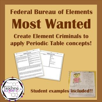 Element Project by Teaching Elements Teachers Pay Teachers