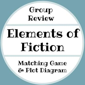 Elements of Fiction Group Review (Matching Game  Plot Diagram) TpT
