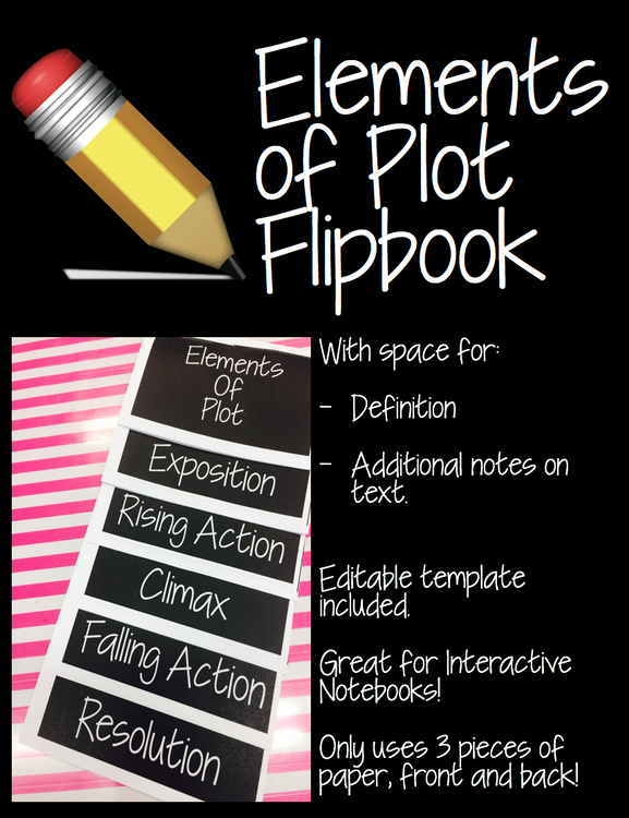Elements of Plot Flipbook by Fairways and Chalkboards TpT