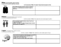 Ethos Pathos Logos Worksheet. Worksheets. Ratchasima ...