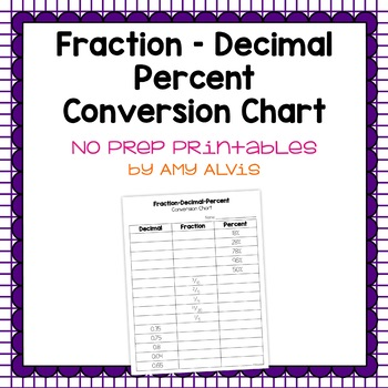 Fraction Decimal Percent Conversion FREEBIE by Amy Alvis TpT