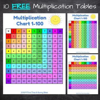 FREE Printable Multiplication Chart - Printable Multiplication Table - multiplication table