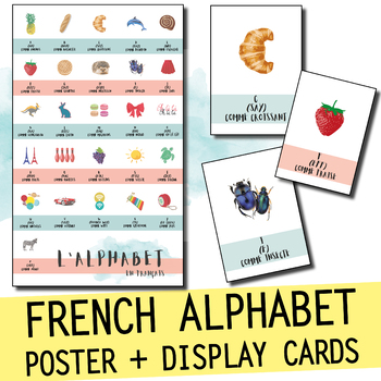 FRENCH ALPHABET POSTER AND DISPLAY / WORD WALL CARDS - PRINTABLE by