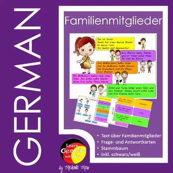German Posters Resources  Lesson Plans Teachers Pay Teachers