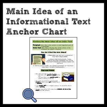Central Idea Anchor Chart Teaching Resources Teachers Pay Teachers