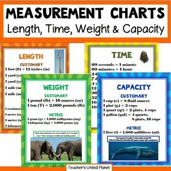 Measurement And Data Conversion Anchor Charts Freebie! by Teacher\u0027s - measurement charts