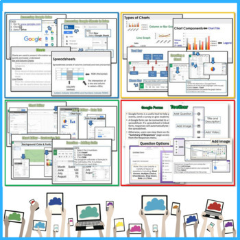Google Drive Lessons \ Activities Bundle by Gavin Middleton TpT - free forms templates