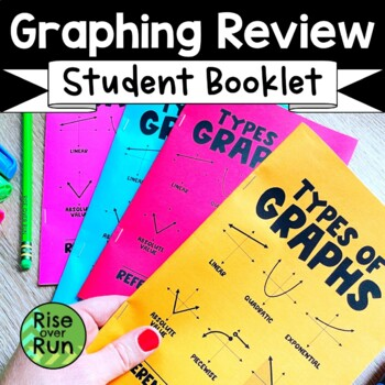 Algebra I All Types of Graphs Quick Assessments Pack by Rise over Run