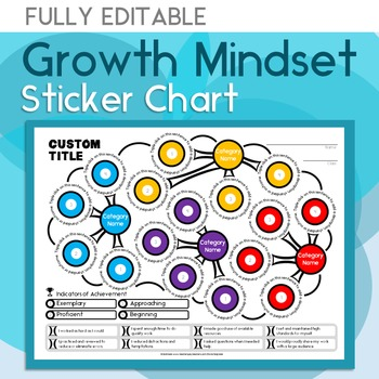 Growth Mindset Sticker Chart by GoGrade Teachers Pay Teachers