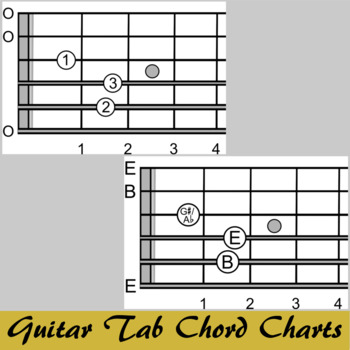 Guitar Chord Charts Fingering Major Minor by Recorder Songs And Lessons