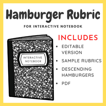 Hamburger Rubric Templates - Editable by William Pulgarin TpT