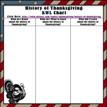 History of Thanksgiving KWL Chart with Research Link by Kreative