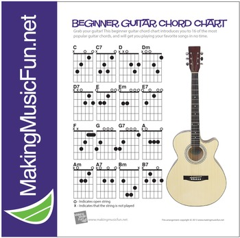 Guitar Chord Chart for Beginners (Digital Print) by Andy Fling - guitar chord chart
