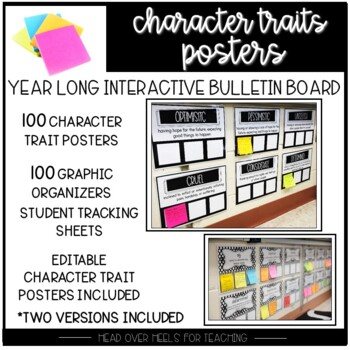 Interactive Character Analysis Posters {65 Character Traits With