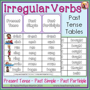 preterite tense verbs chart - Mersnproforum
