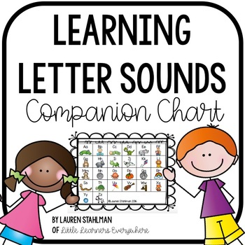 Letter Charts for Jack Hartmann\u0027s \