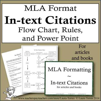 MLA Format - In Text Citations Flow Chart, Rules, and Power Point - Mla Format For Citations