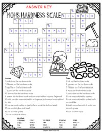 Mohs Hardness Scale Worksheet