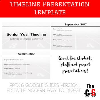 Monthly Timeline Presentation Template - Editable - Google Slides