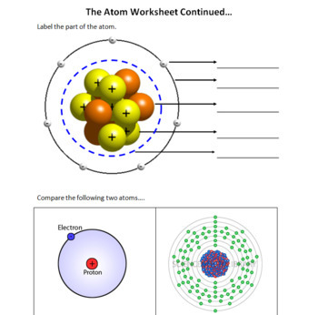 Atom Practice Worksheets (4 w/s) -- Parts of an atom and element