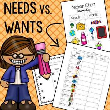 Needs Vs Wants Color-In Worksheet and Anchor Chart Template TpT
