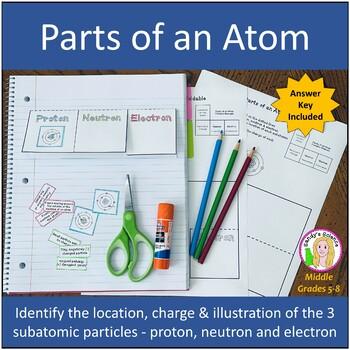 Parts of an Atom Foldable by Sandy\u0027s Science Teachers Pay Teachers