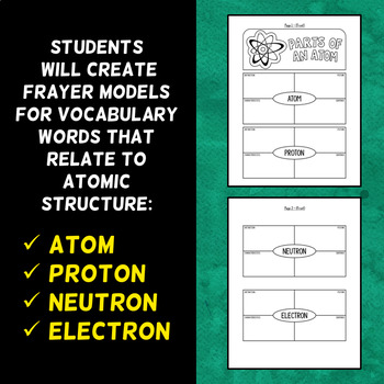Parts of an Atom Foldable - Frayer Model Format - Great for INBs!