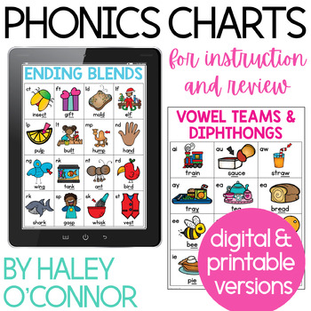 Alphabet and Phonics Charts by Haley Ou0027Connor Teachers Pay Teachers - phonics alphabet chart
