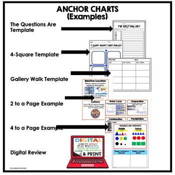 Physical Science Matter and Its Properties Anchor Charts by Learned
