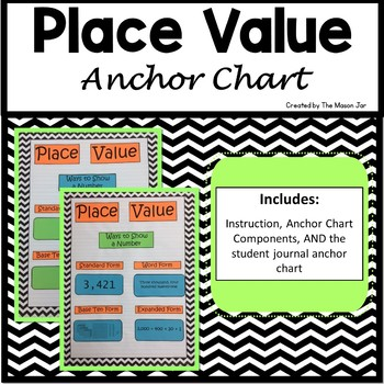 Place Value Anchor Chart Components (1st-5th Grade Math) by The - place value chart