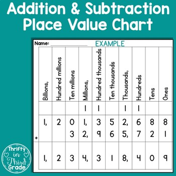 Place Value Chart for Adding  Subtracting by Thrifty in Third Grade - place value chart